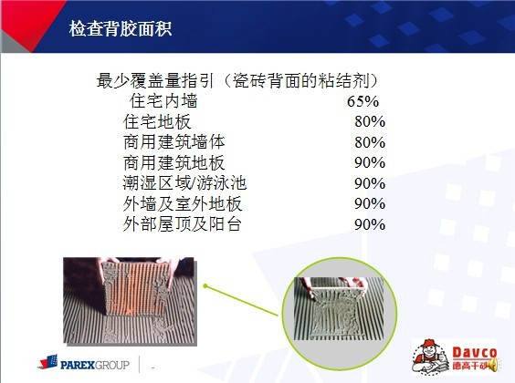 世界品牌 德高防水 防水系列 瓷砖胶系列 填缝剂系列图片