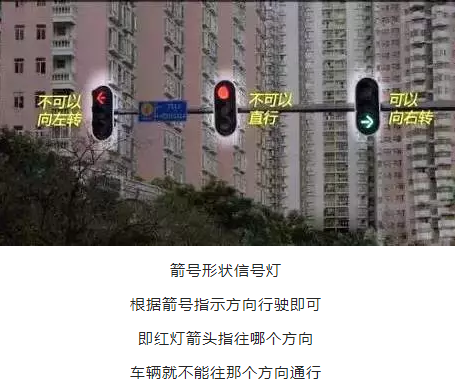 """满屏灯(也就是圆形灯) 全屏红灯亮时,可以右转 但如果有""""禁止右转""""的"""